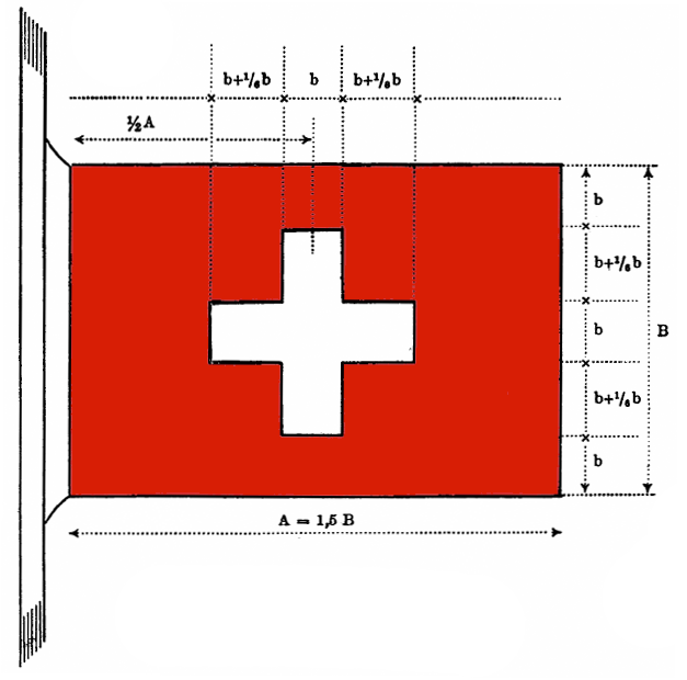 proportions swiss flag