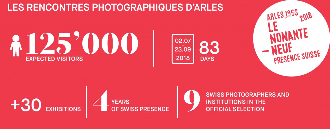 infographic arles