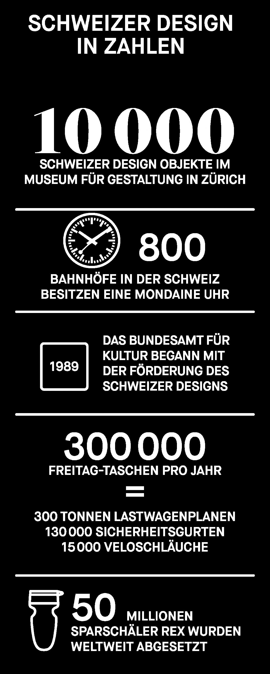 Prestige Switzerland Volume 43 By Rundschaumedien Ag Issuu Designer ...