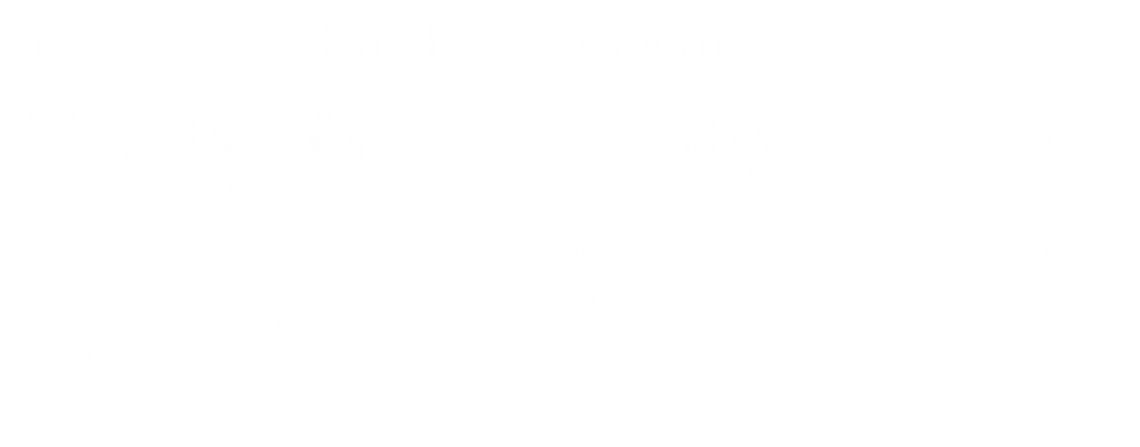 Infographic Drone