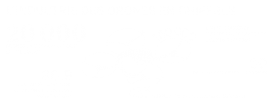 Infographie drone