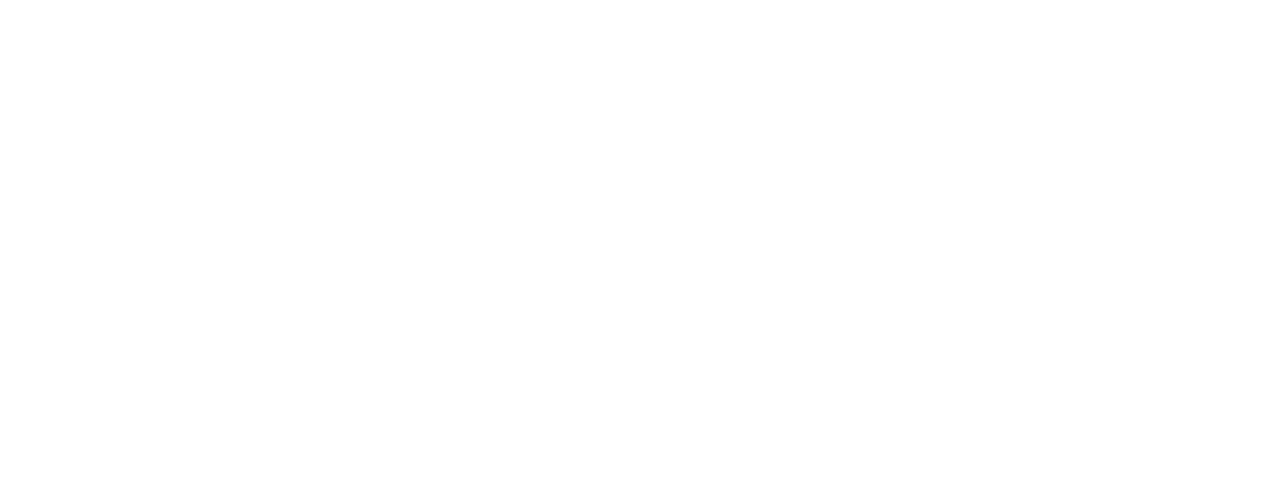 A future in protecting the environment